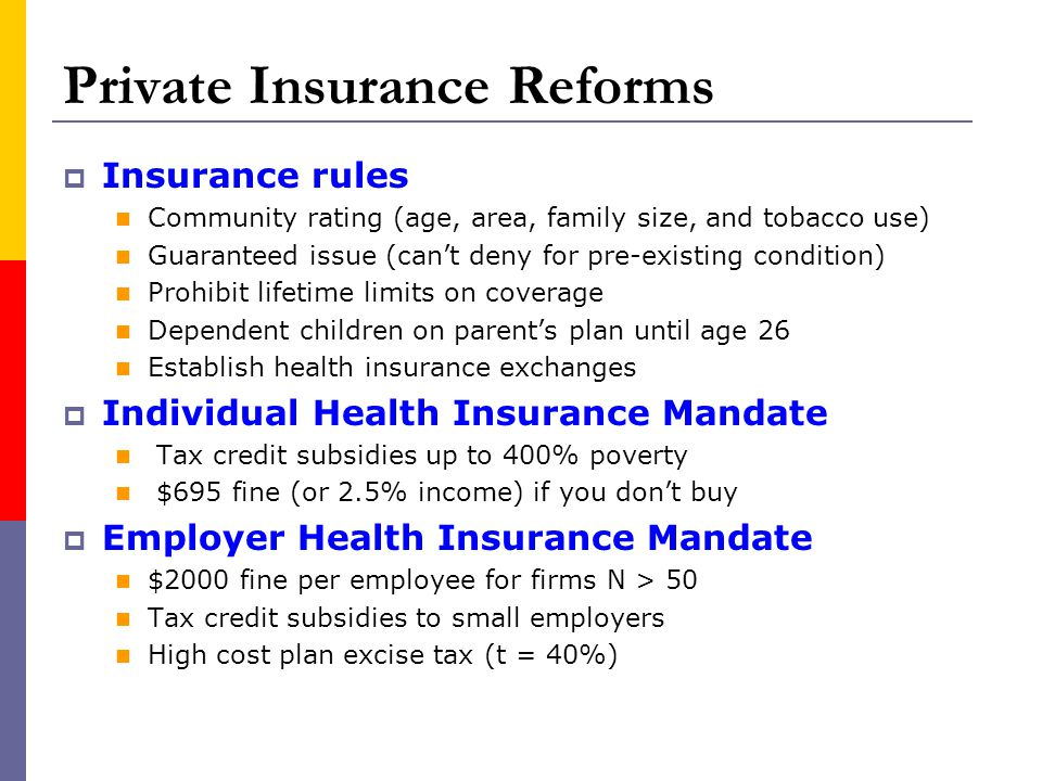 Private Insurance Reforms