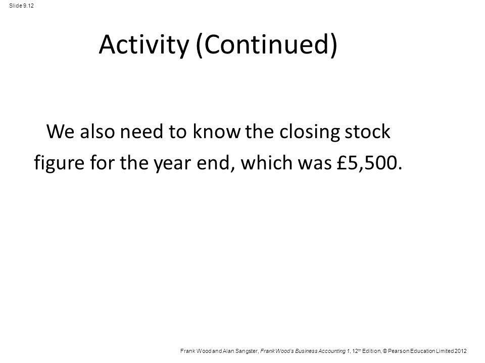 Activity (Continued) We also need to know the closing stock figure for the year end, which was £5,500.