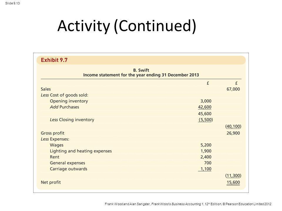 Activity (Continued)