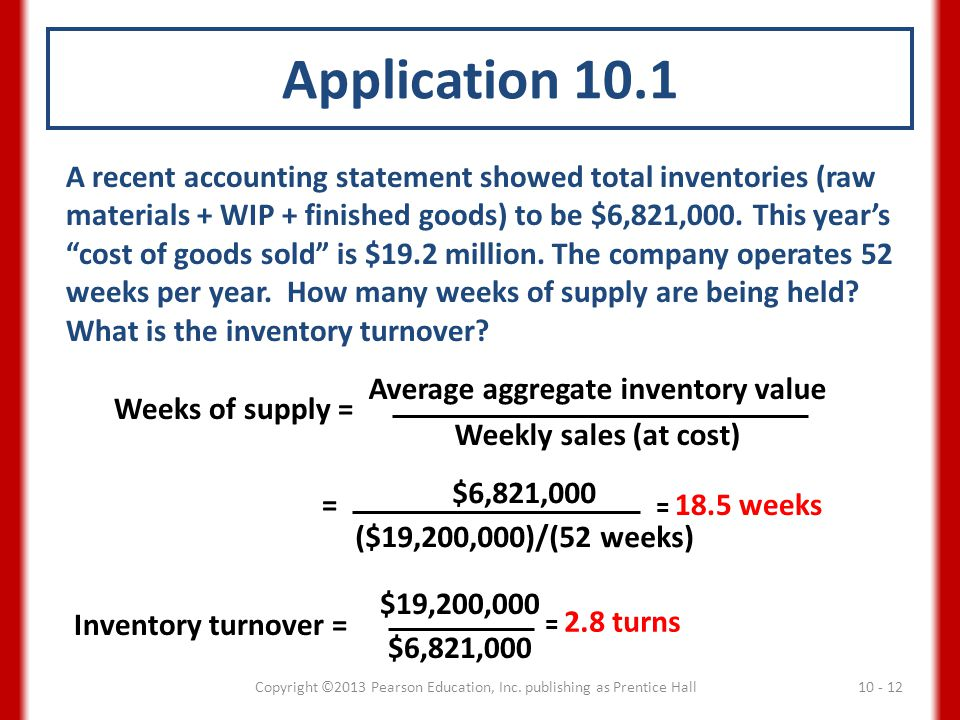 Average aggregate inventory value