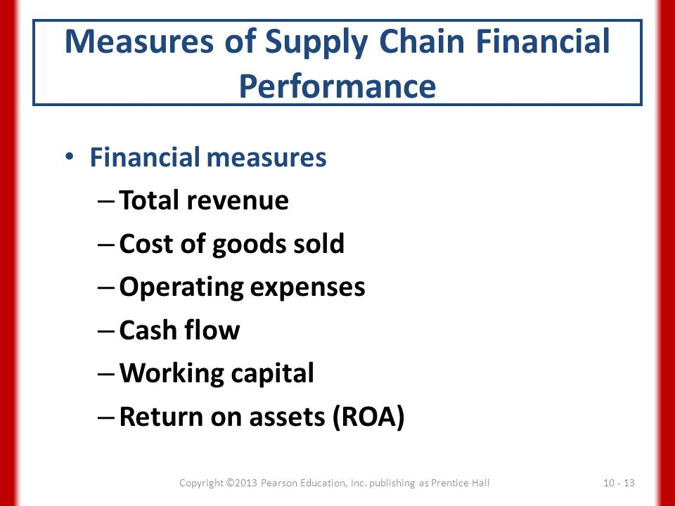 Measures of Supply Chain Financial Performance