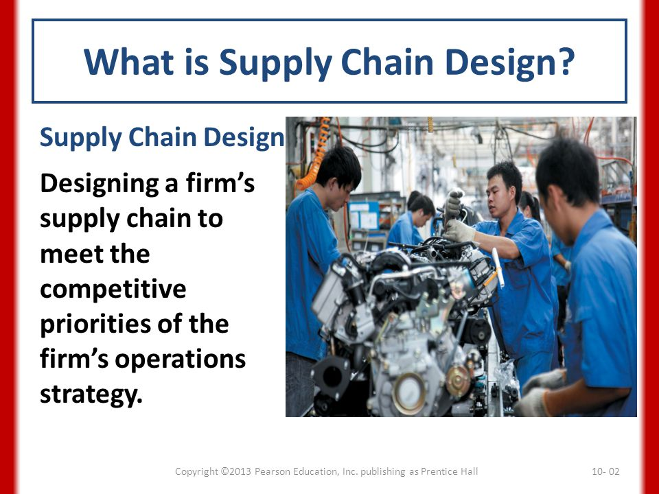 What is Supply Chain Design