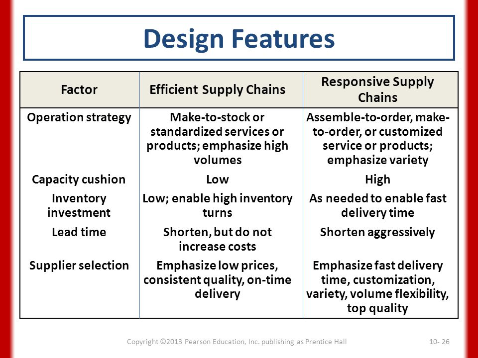 Design Features Factor Efficient Supply Chains