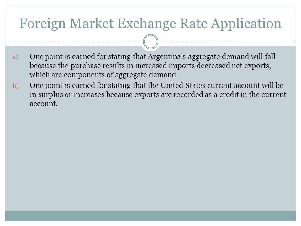 Foreign Market Exchange Rate Application