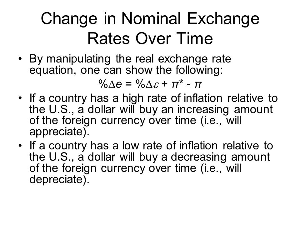 Change in Nominal Exchange Rates Over Time