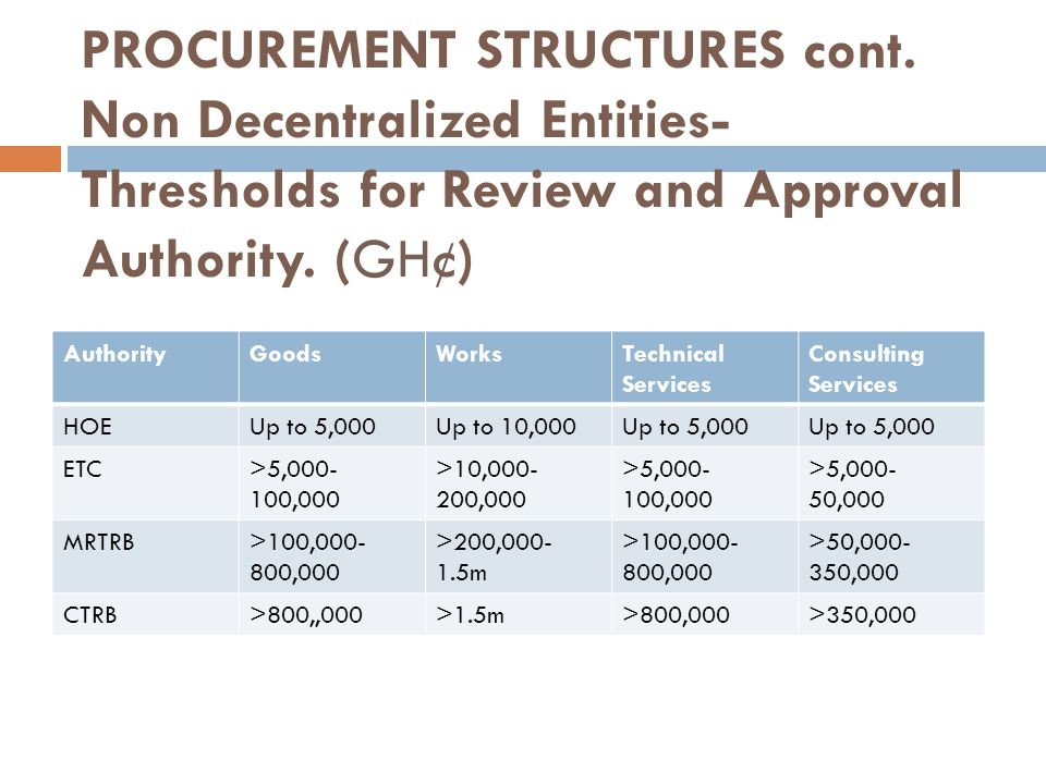 PROCUREMENT STRUCTURES cont