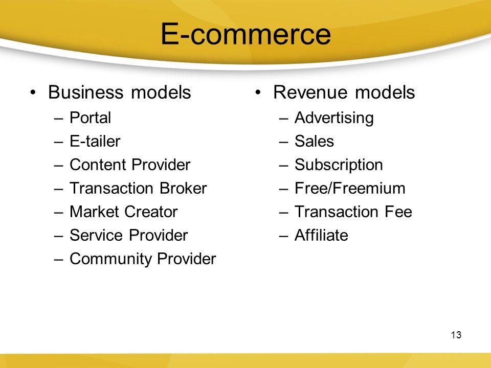 E-commerce Business models Revenue models Portal E-tailer