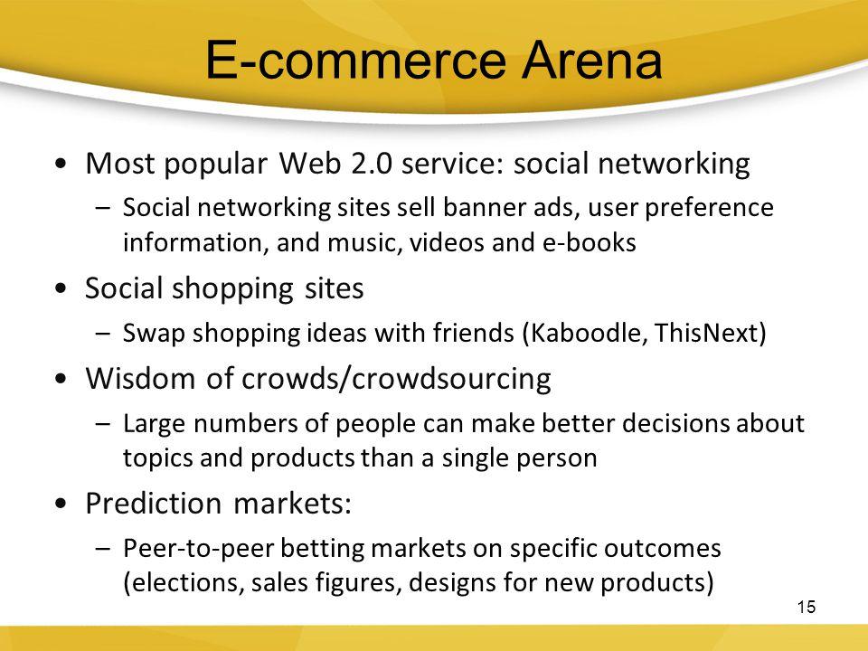 E-commerce Arena Most popular Web 2.0 service: social networking