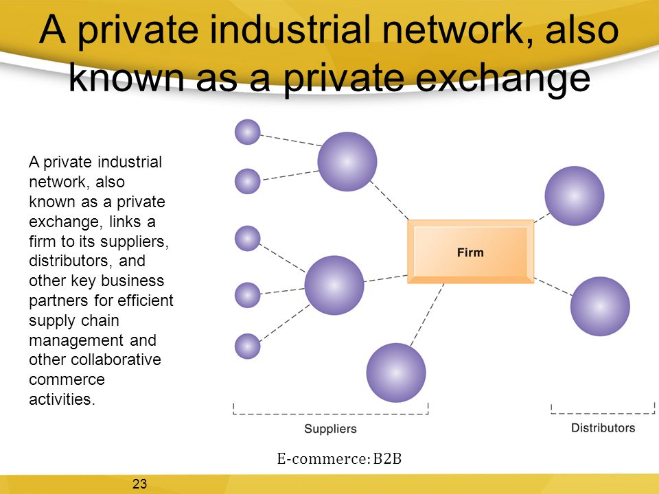 A private industrial network, also known as a private exchange