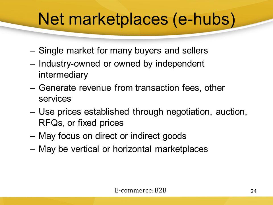 Net marketplaces (e-hubs)
