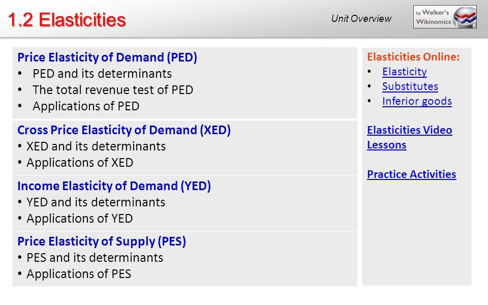 1.2 Elasticities Price Elasticity of Demand (PED)