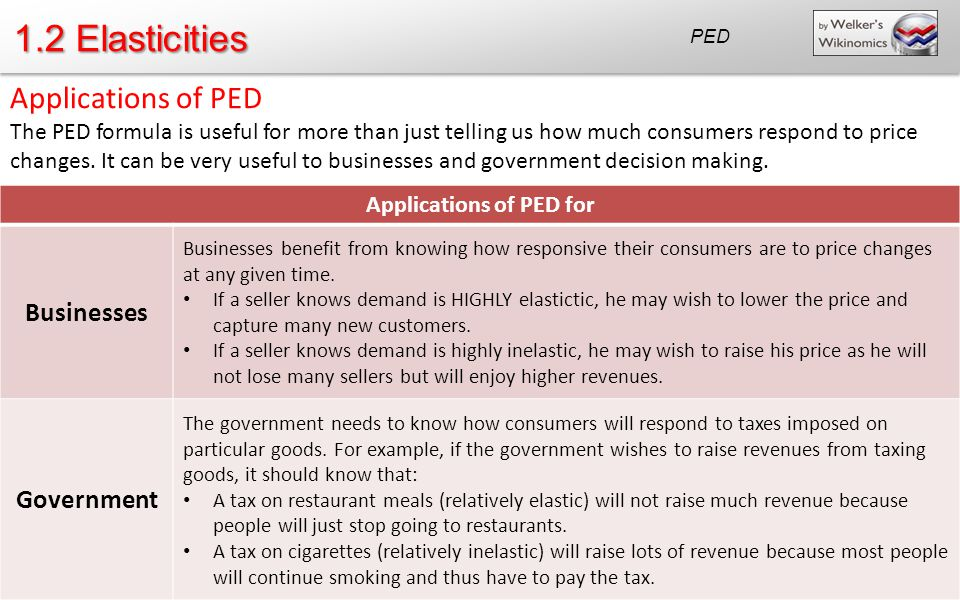 Applications of PED for