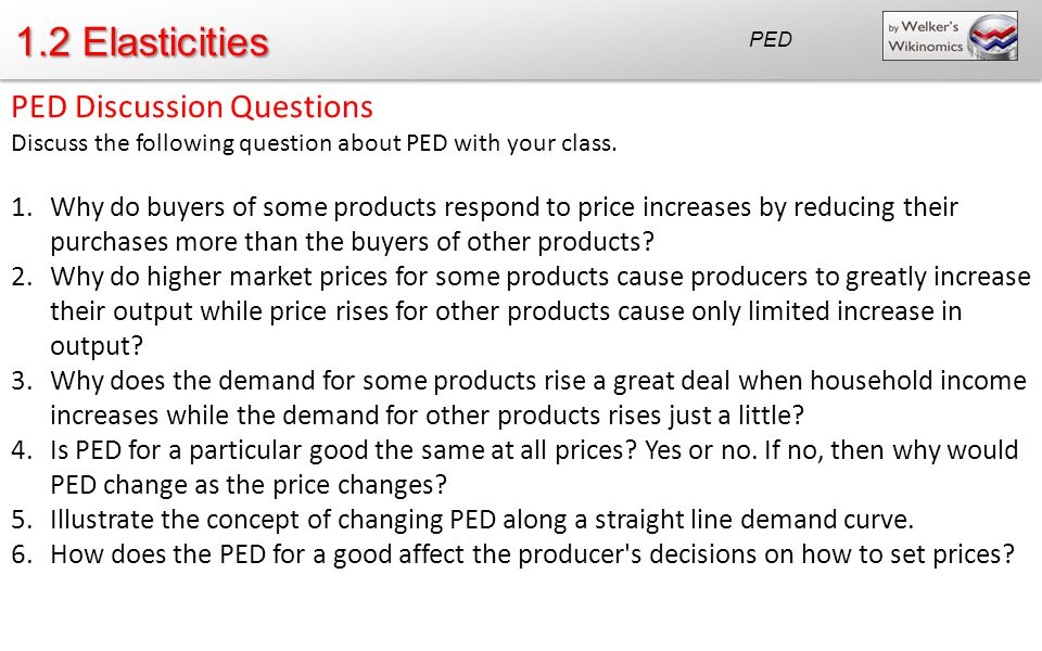 1.2 Elasticities PED Discussion Questions