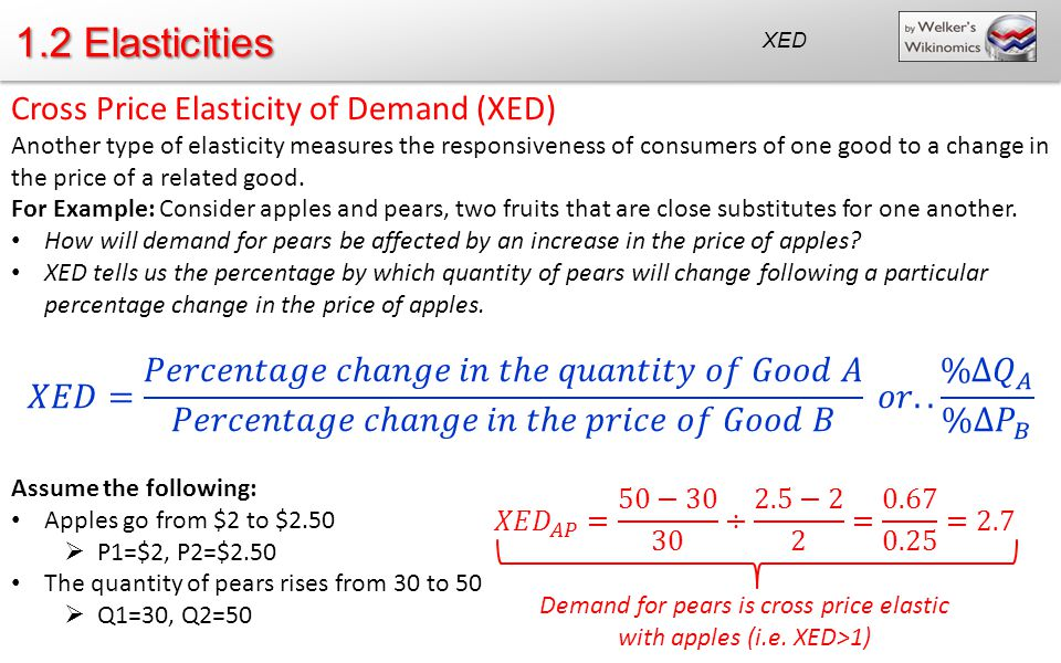Demand for pears is cross price elastic with apples (i.e. XED>1)
