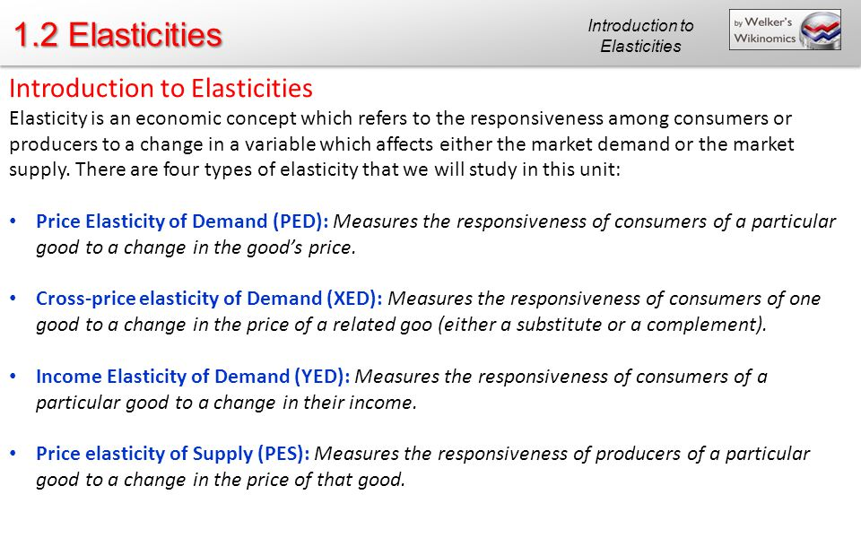 Introduction to Elasticities