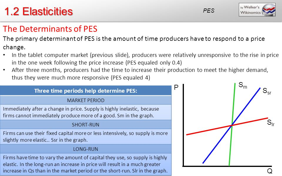Three time periods help determine PES: