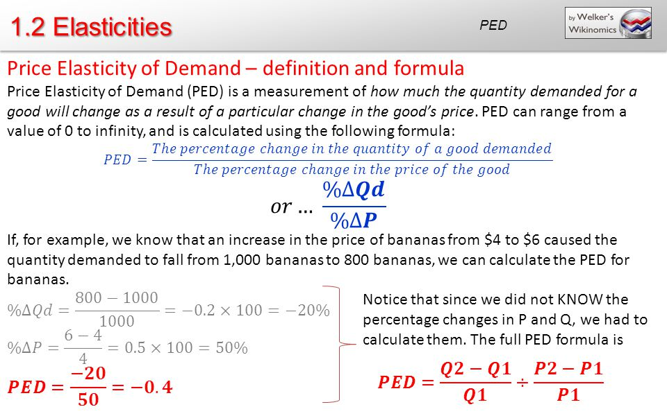 1.2 Elasticities Price Elasticity of Demand – definition and formula