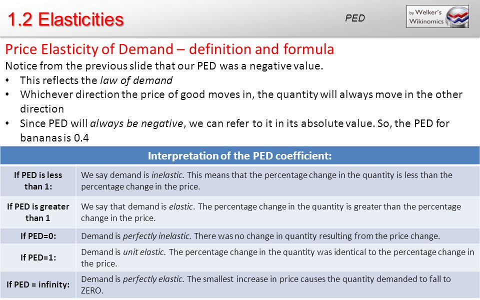 Interpretation of the PED coefficient: