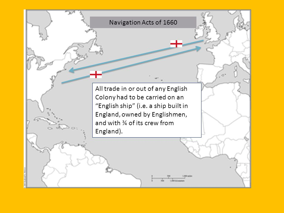 Navigation Acts of 1660