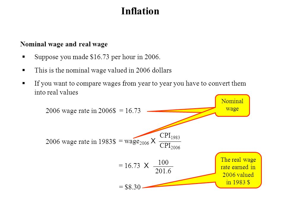 The real wage rate earned in 2006 valued in 1983 $