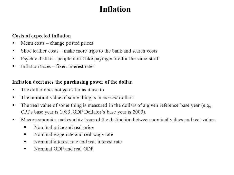 Inflation Costs of expected inflation