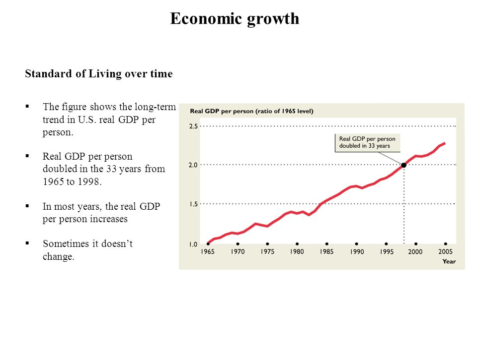 Economic growth Standard of Living over time
