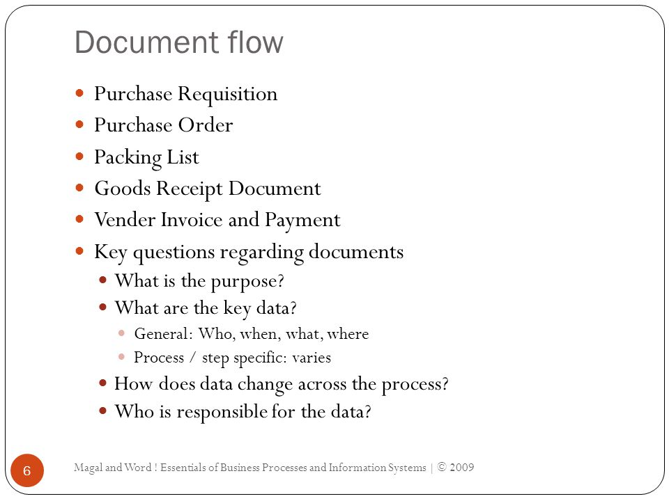 Document flow Purchase Requisition Purchase Order Packing List