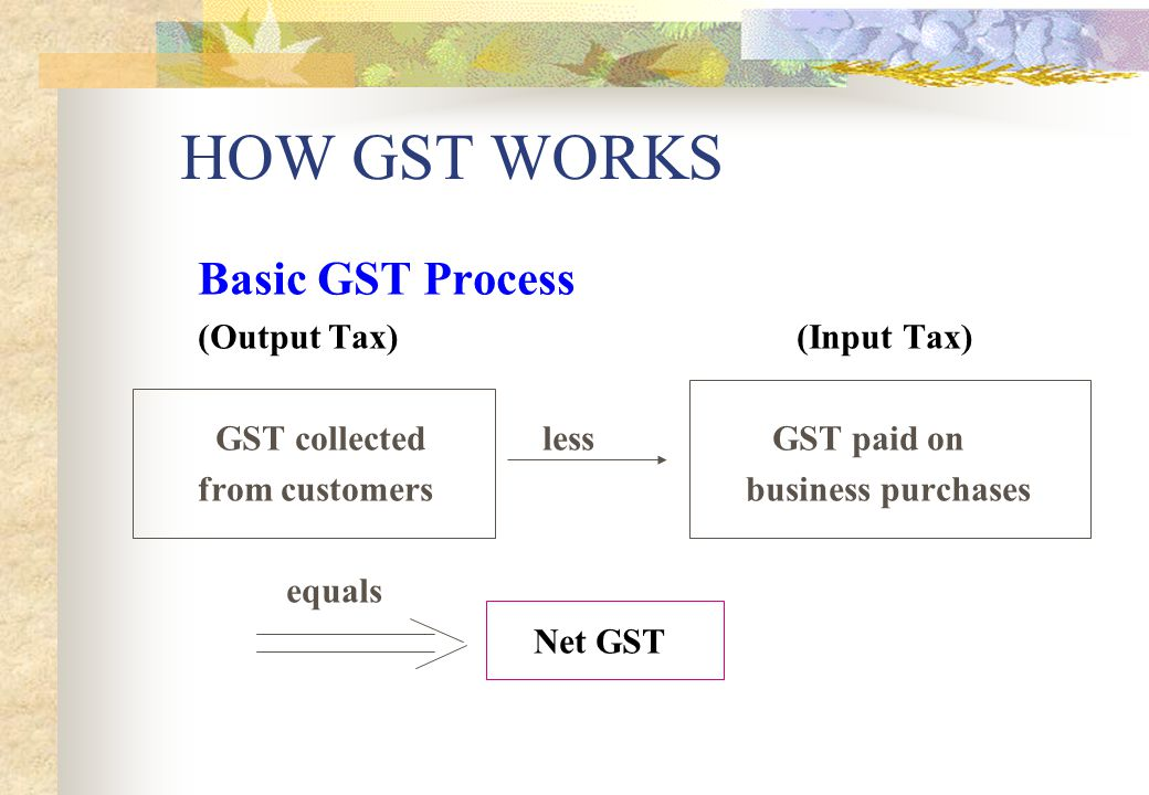 HOW GST WORKS Basic GST Process (Output Tax) (Input Tax)
