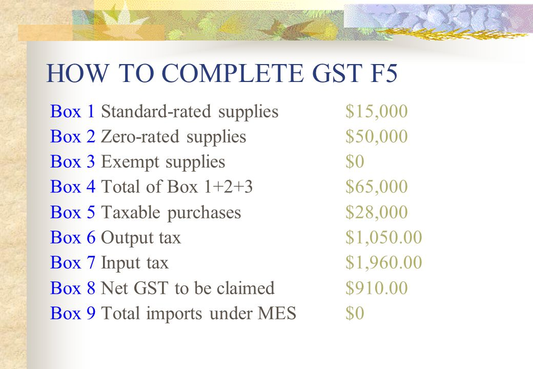 HOW TO COMPLETE GST F5 Box 1 Standard-rated supplies $15,000