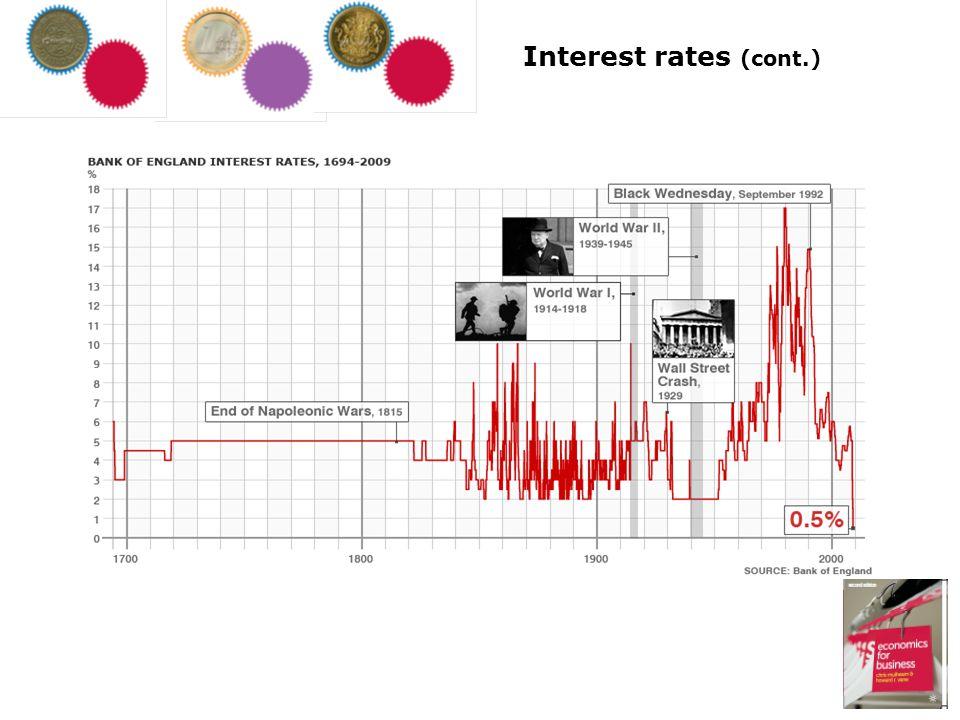 Interest rates (cont.)