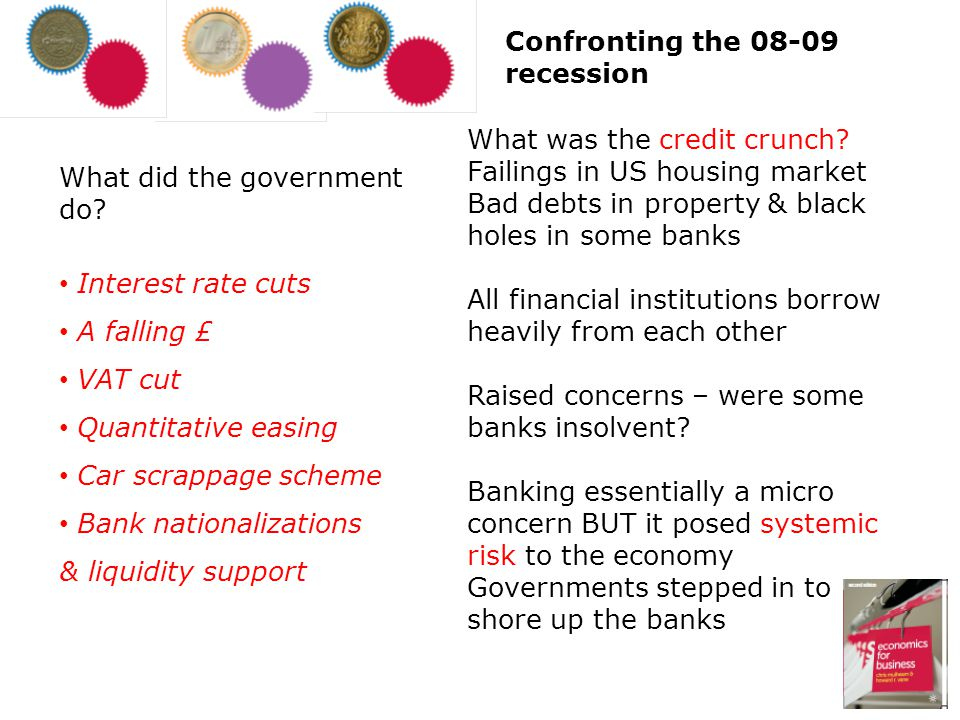 Confronting the 08-09 recession