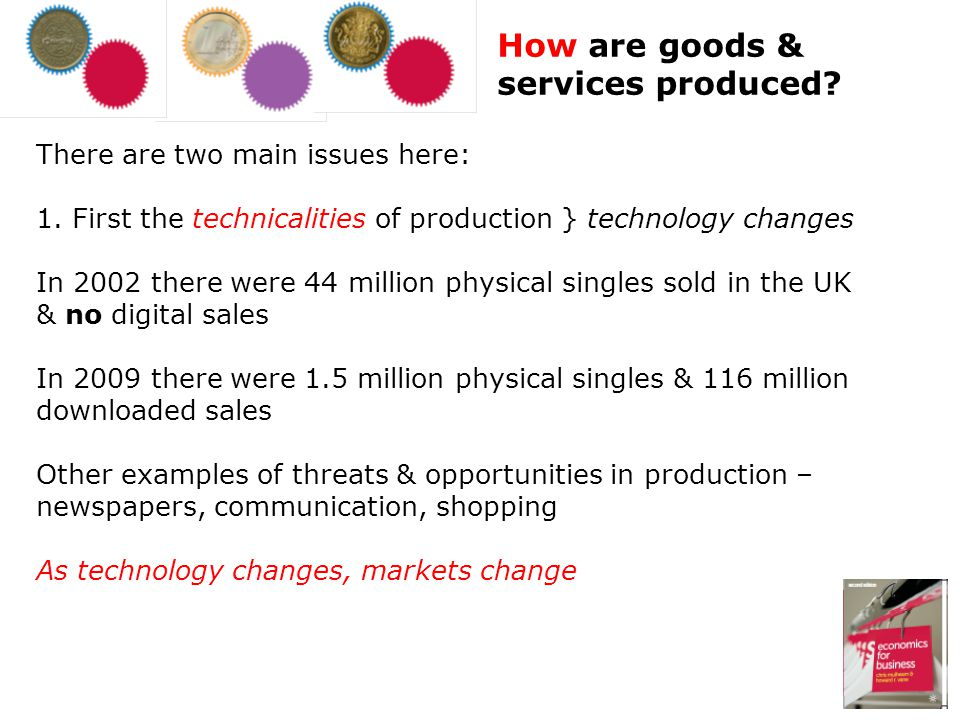 How are goods & services produced