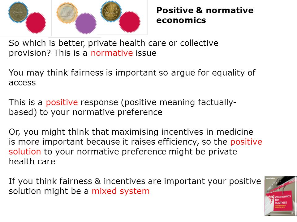 Positive & normative economics