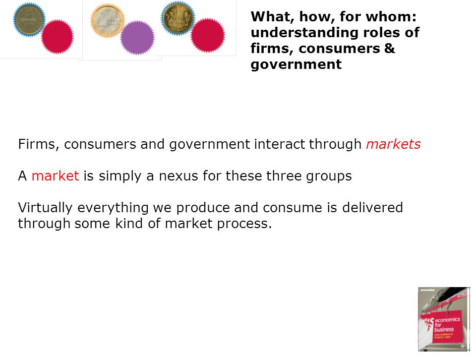 What, how, for whom: understanding roles of firms, consumers & government