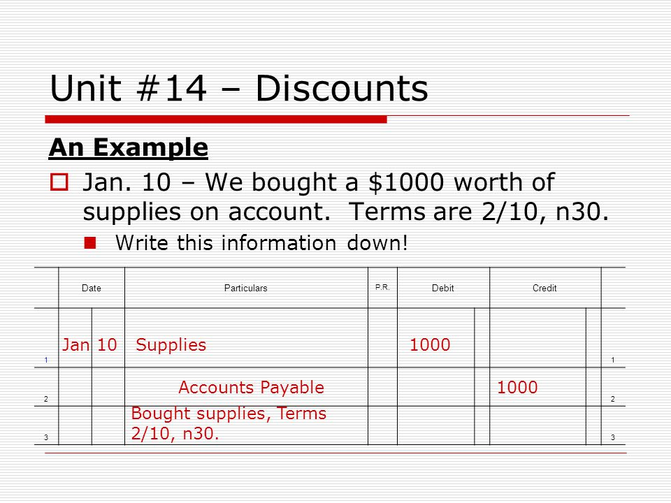 Unit #14 – Discounts An Example