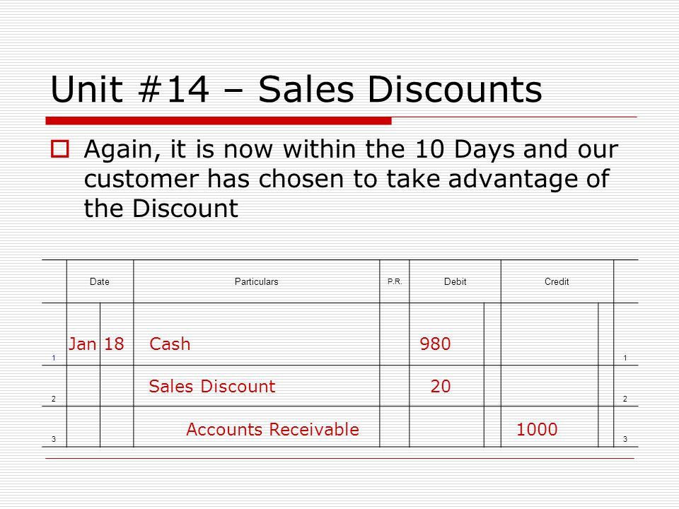 Unit #14 – Sales Discounts