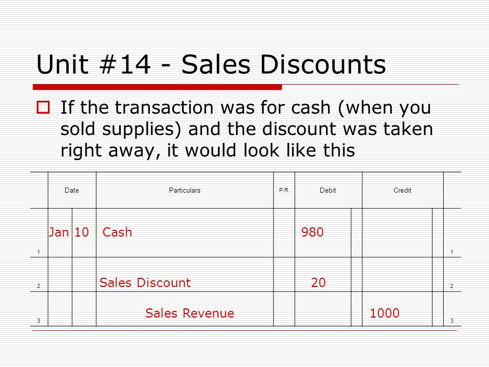 Unit #14 - Sales Discounts