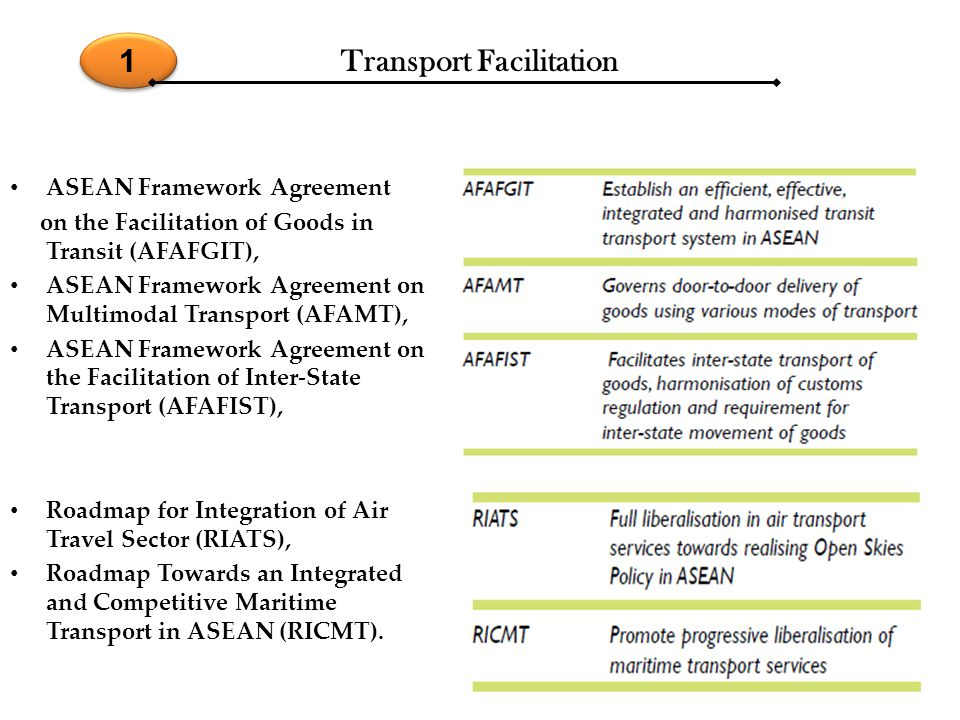 Transport Facilitation