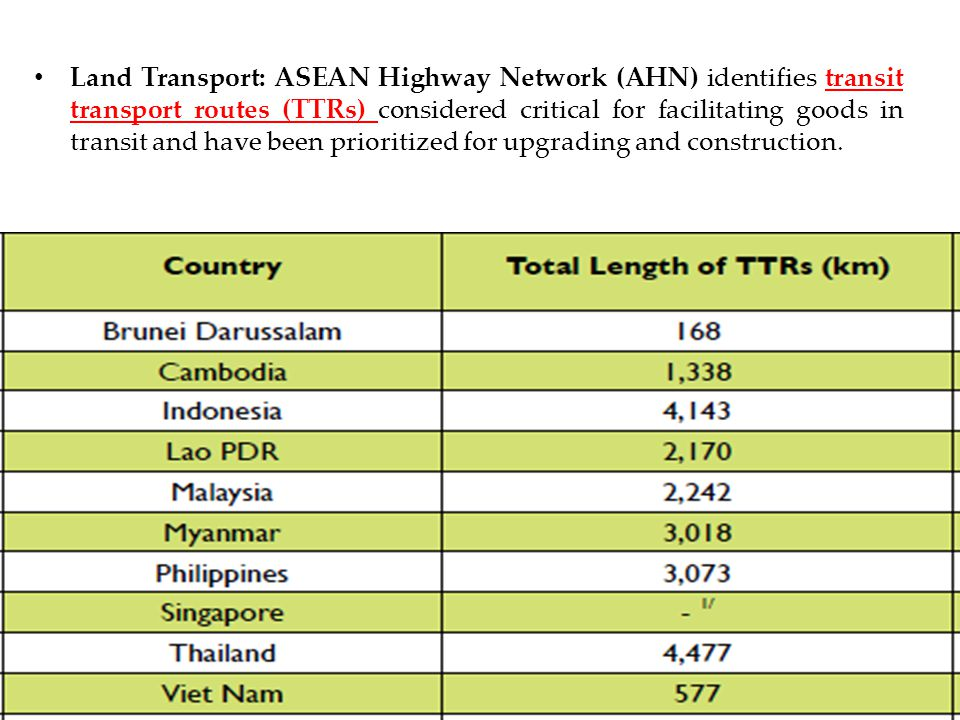 Land Transport: ASEAN Highway Network (AHN) identifies transit transport routes (TTRs) considered critical for facilitating goods in transit and have been prioritized for upgrading and construction.