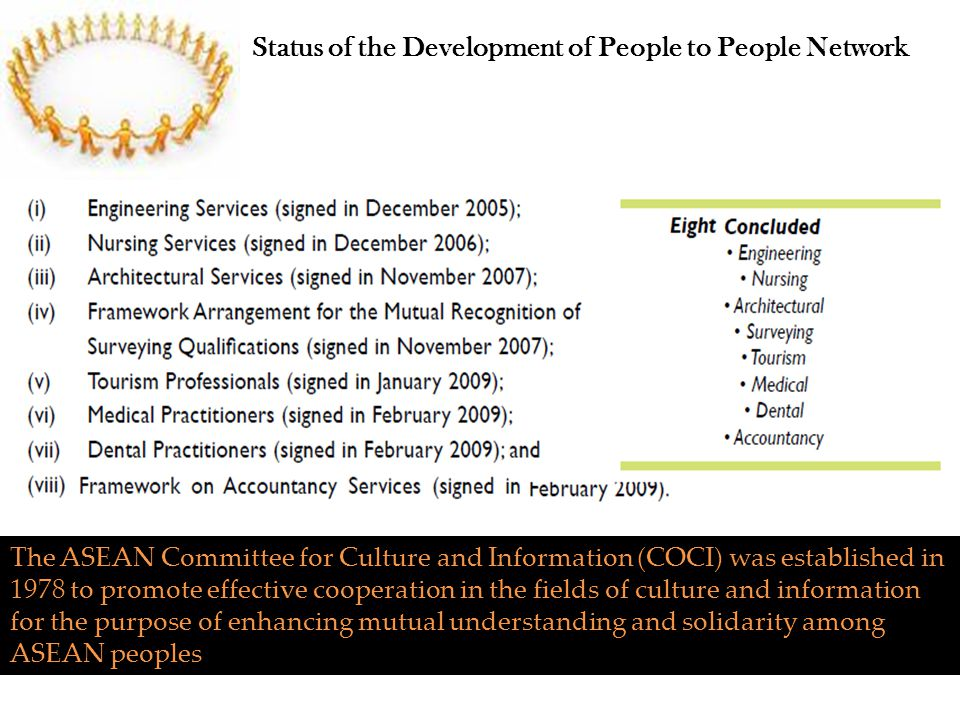 Status of the Development of People to People Network