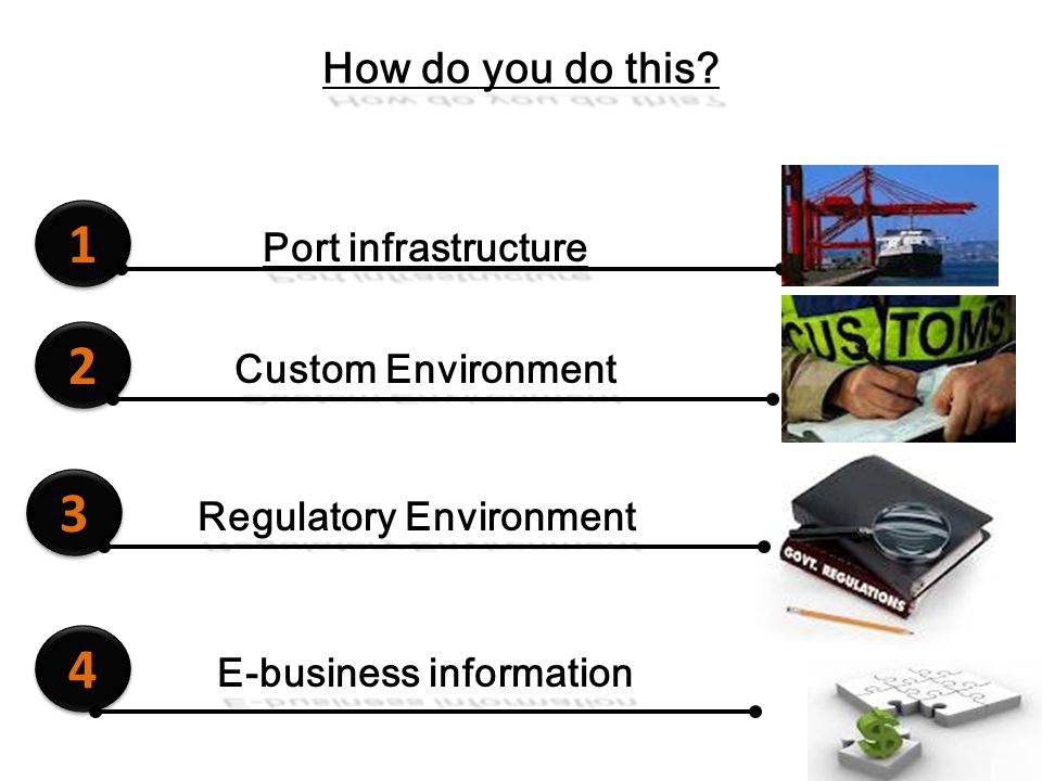 Regulatory Environment E-business information