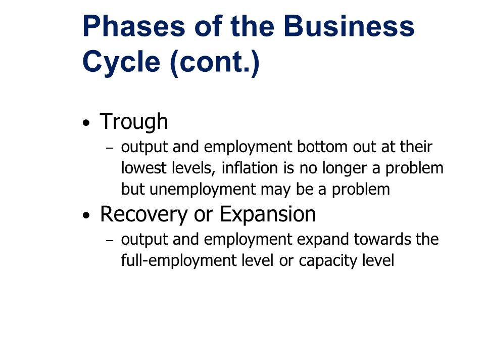 Phases of the Business Cycle (cont.)