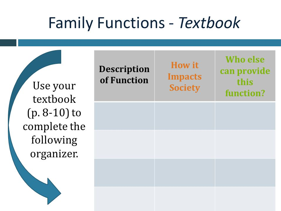 Family Functions - Textbook