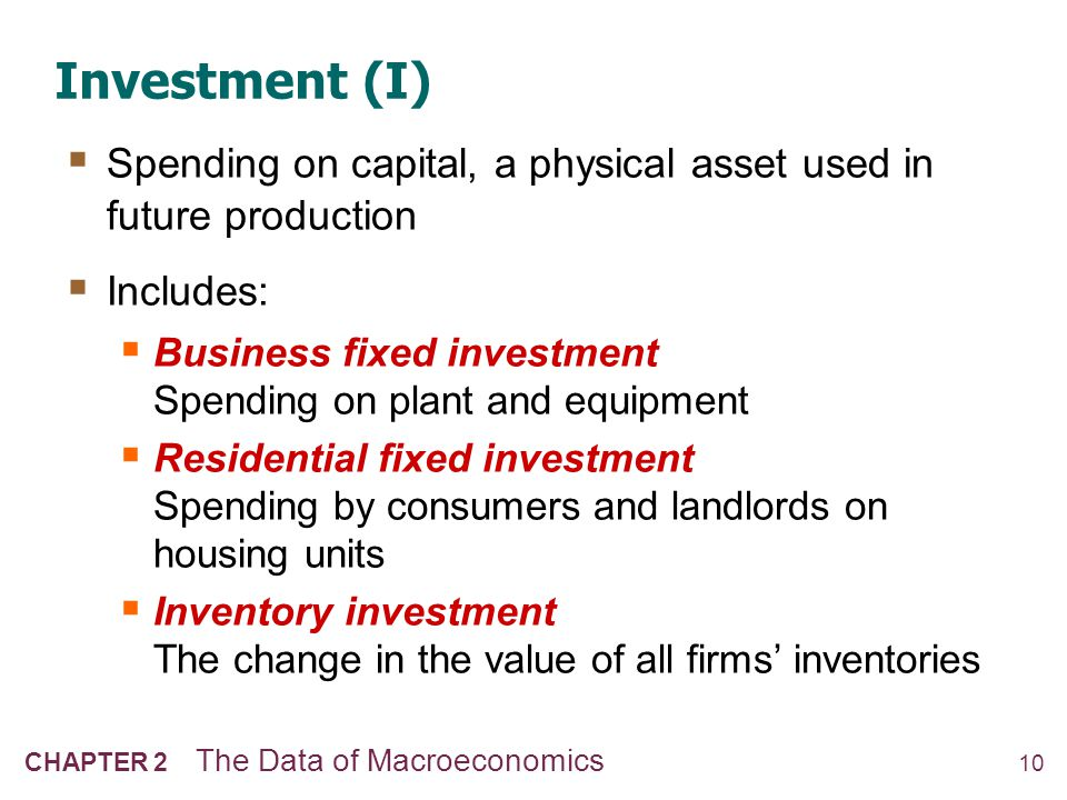 U.S. Investment, 2013 Inventory Residential Business fixed Investment