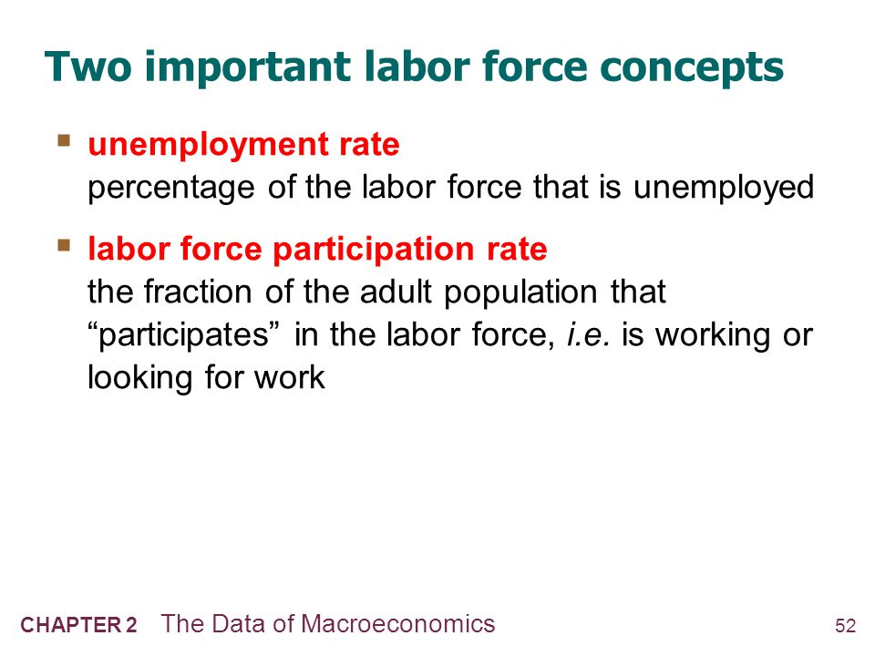 NOW YOU TRY Computing labor statistics