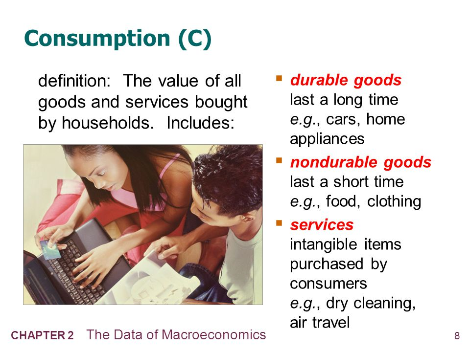 U.S. consumption, 2013 Services Nondurables Durables Consumption