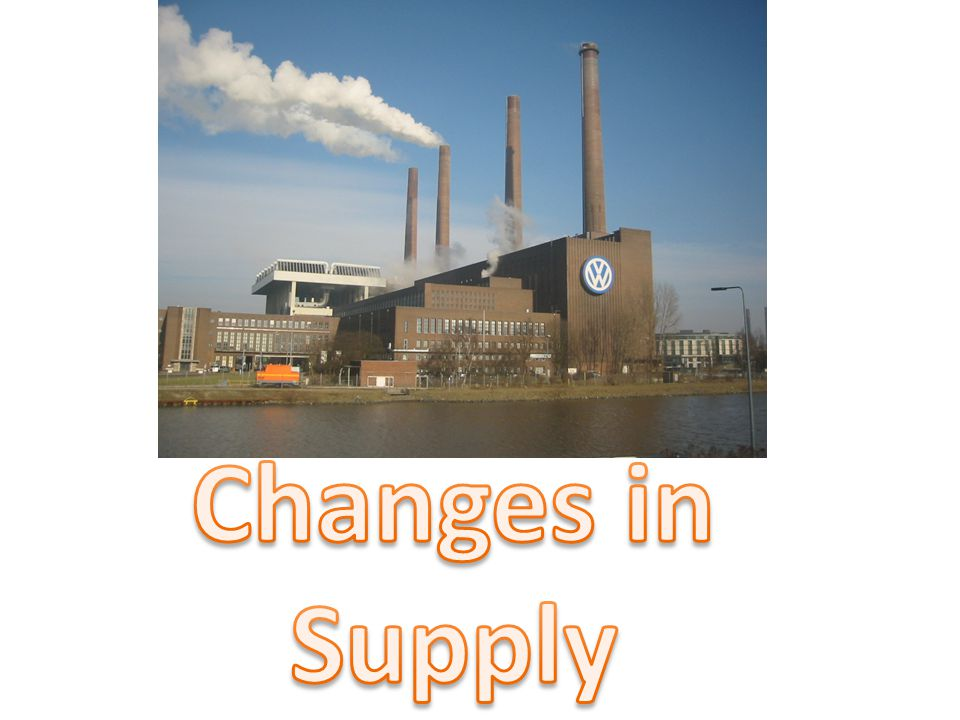 Changes in Supply