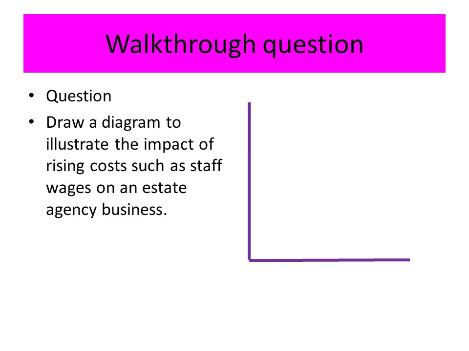 Walkthrough question Question