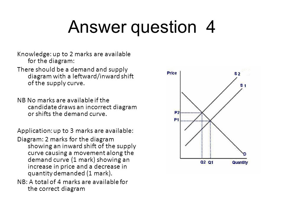 Answer question 4 Knowledge: up to 2 marks are available for the diagram: