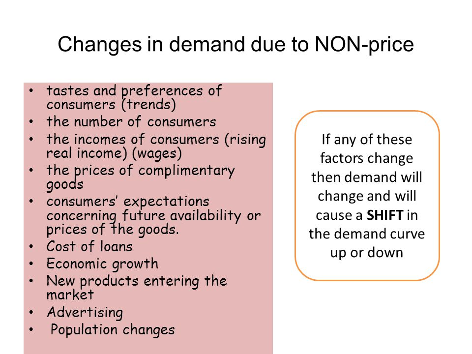 Changes in demand due to NON-price